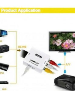 Buy Best Quality AV to Hdmi converter Mini Box 1080P box at Lowest Price in Pakistan by shopse.pk