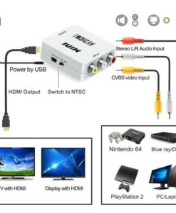 Buy Best Quality Hdmi to AV Converter MINI BOX 1080P at Lowest Price in Pakistan