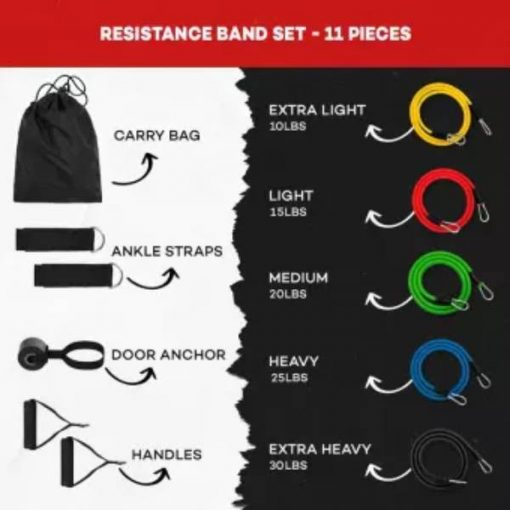 Buy Power Exercise Resistance Exercise Band 5 in 1, Fitness Band set of 11 Piece at best price online by Shopse.pk in pakistan (2)